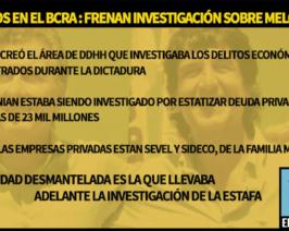 Despidos en el BCRA: frenan la investigación de delitos financieros durante la dictadura