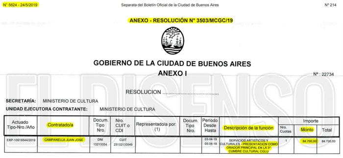 Contratacion Juan Jose Campanella - El Disenso