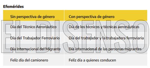 """""""Guía práctica de comunicación con sensibilidad de género del transporte"""" - El Disenso"""