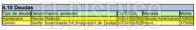 Marcos Podesta prestamista de Diego Santilli - El Disenso
