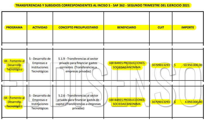 Subsidio Campanella - El Disenso